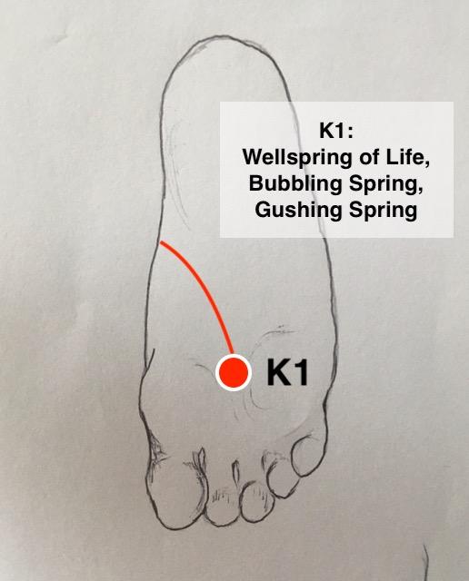 Kidney 1 Acupressure Point