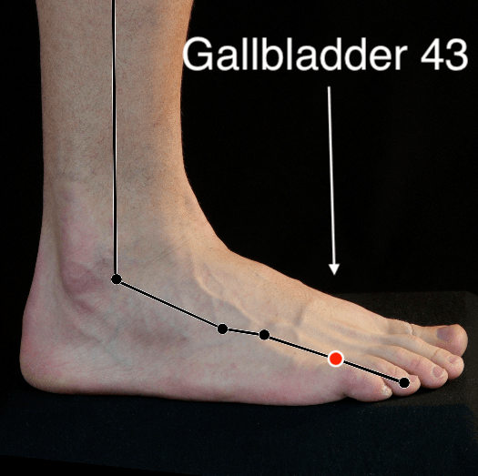 Gallbladder 43 acupressure point