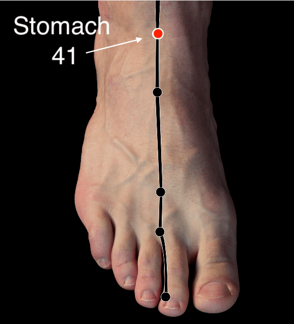 Stomach 41 acupressure point